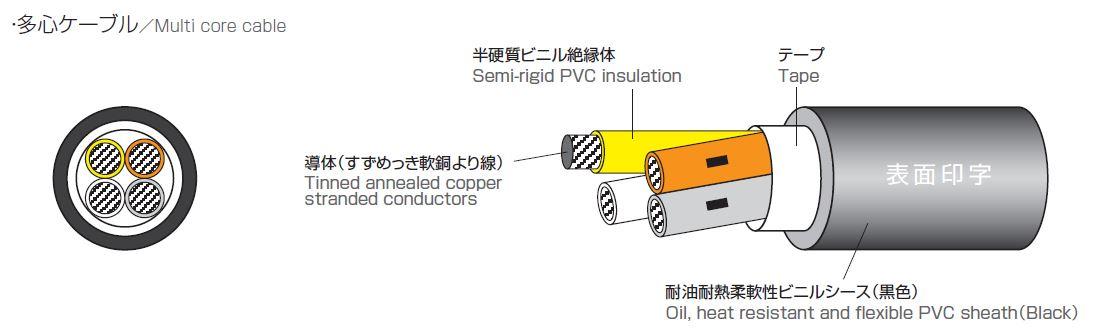 構造図 Construction Figure
