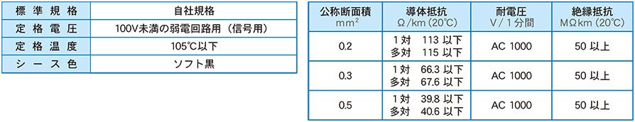 テクニカルデータ/電気特性