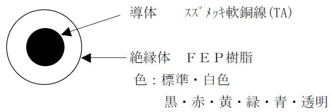 テフロン FA 構造図