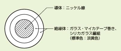 NI-MS500 ニッケル導体シリカガラス編組電線 構造図