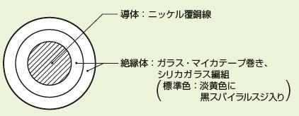 NPC-MS500 ニッケル覆銅導体シリカガラス編組電線 構造図