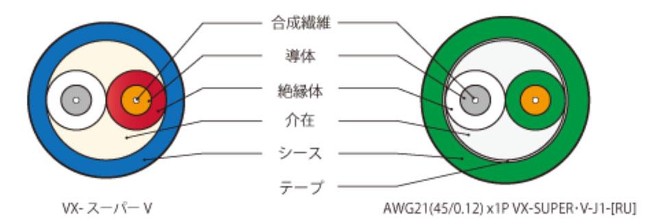VXスーパーV 構造図