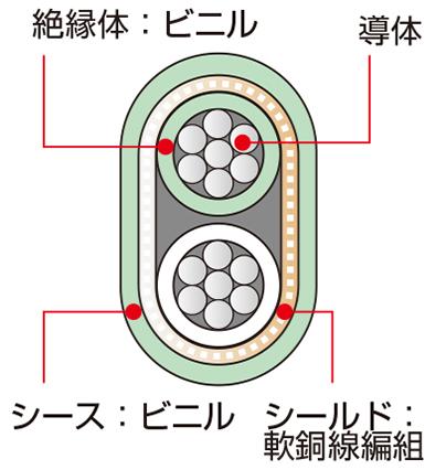 ○○-G-VVF-BA 構造図