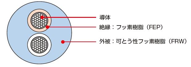 KX タフラ 断面図