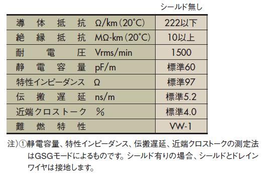 FLEX-S( )-7/0.127 3030-V(20266)SB 特性