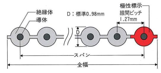 FLEX-S( )-7/0.127 3030-V(20266)SB 形状