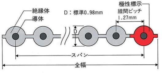 SFX-S( )-7/0.127 3030-V(20266)SB 形状