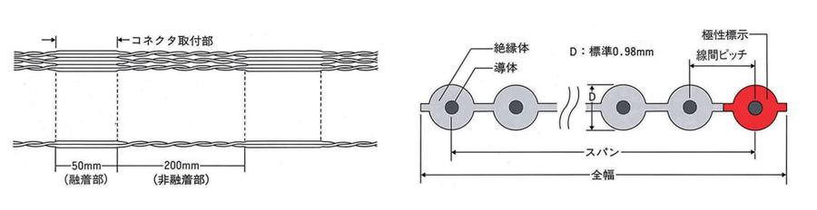 TPFLEX-N4( )P-7/0.127-250 20591 形状