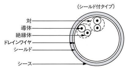 7/0.127( )P VX-10-SV(20276)SB 形状