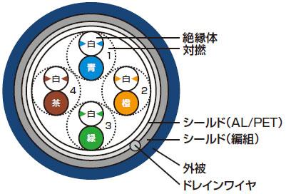 HFS-TPCC 5 PATCH-FA 断面図