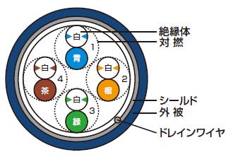 EM-FS-TPCC5 断面図