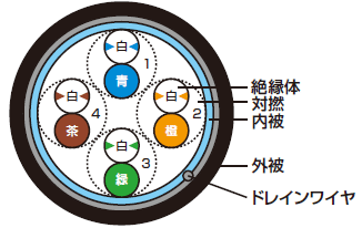 EM-TPCC 5-LAP 断面図