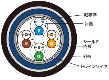 FS-TPCC5-LAP 断面図