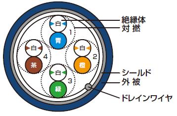 FS-TPCC5 PATCH 断面図