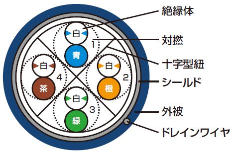 FS-TPCC6 断面図