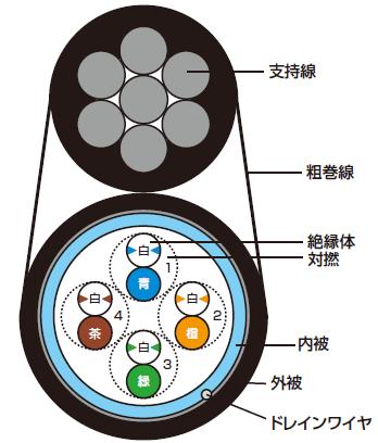 TPCC5-LAP-SSF 断面図