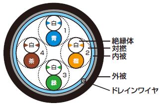 TPCC5-LAP 断面図