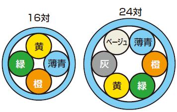 TPCC5 IS 断面図