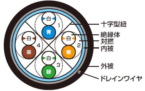 TPCC6-LAP 断面図
