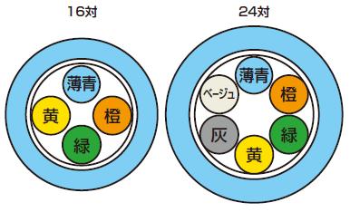 TPCC6 IS 断面図