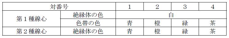 EM-D-TPCC5 線心識別