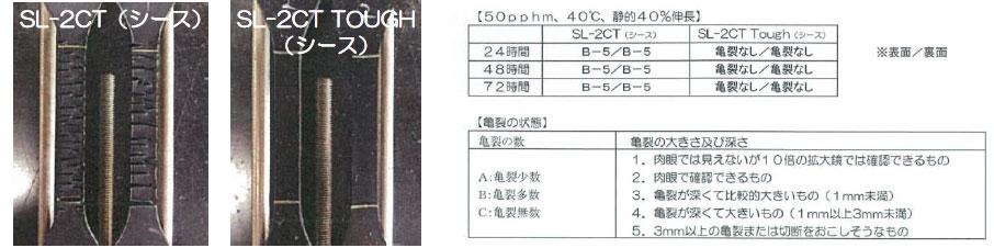 オゾン劣化試験(オゾン濃度、50pphm 40℃ 静的40%伸長 72時間後)
