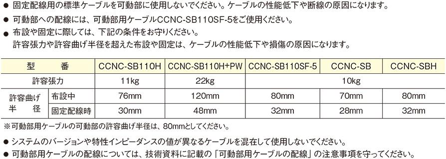 CC-Linkケーブル仕様上の注意
