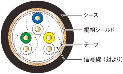断面図:SQPEV-SB(3P)