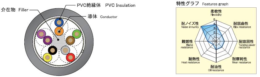 SPMC断面図 特性グラフ