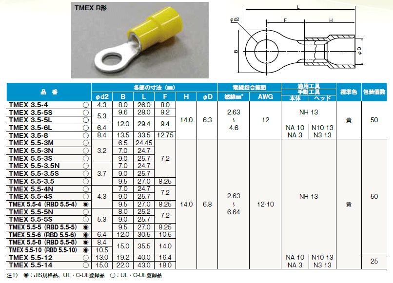 環境配慮形 絶縁被覆付圧着端子 (R形)丸形