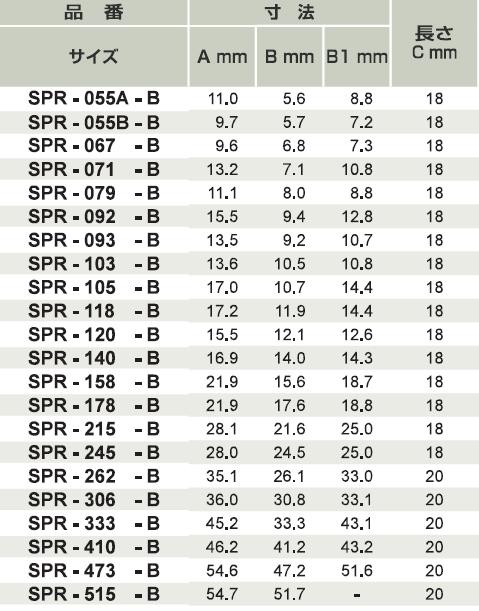 SPR品番