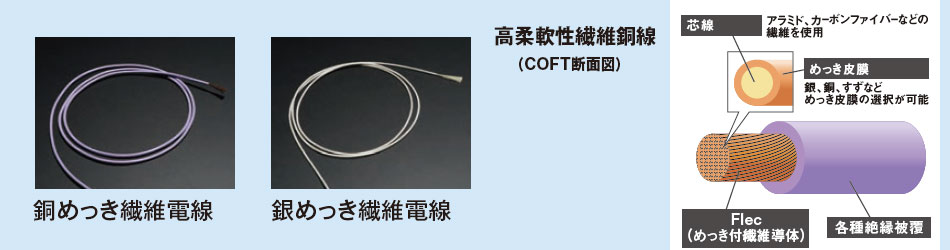 繊維電線COFT®(コフト)