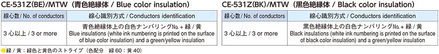 線心識別/ Conductors identification