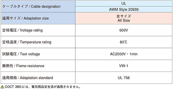 テクニカルデータ/ Technical data
