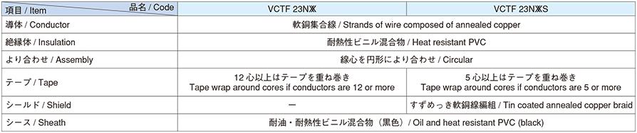 構造概略 / Construction