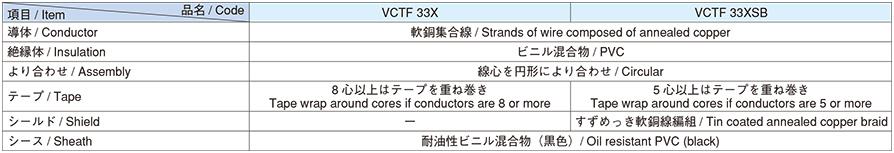 構造概略/ Construction