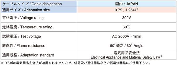 テクニカルデータ Technical data