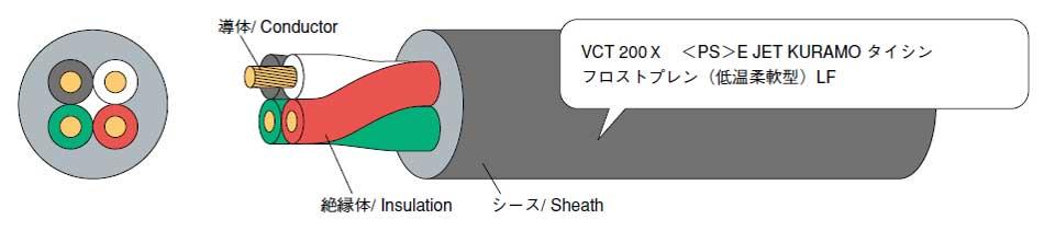 例示 / Example:4 × 0.75mm2