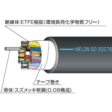 30V ハイフロンSD/20276