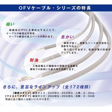 OFV UL758 Style2464 層撚りタイプ シールドなし