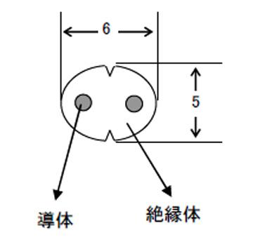 カールコード VFF丸形 0.75SQ