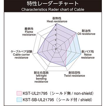 KST-UL21795