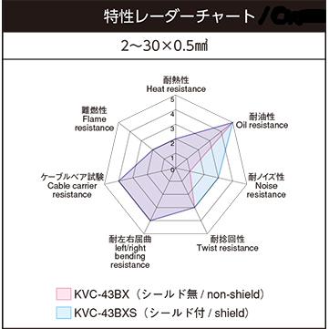 KVC-43BXS