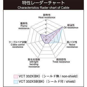 VCT332X(BK)
